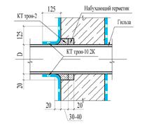 Гидроизоляция труб вводов коммуникаций наливной полы технология